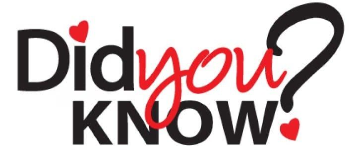 Do you Know or Did you Know? -...